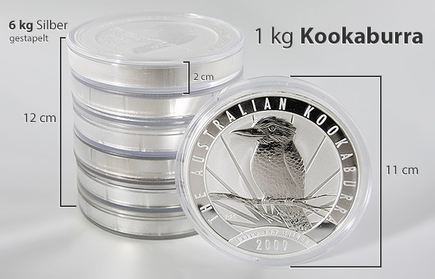 1 Kilo Silbermünzen Welche Kaufen