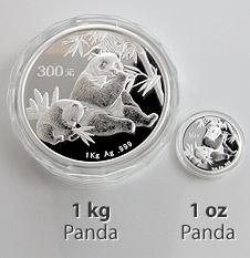 Panda 1 kg und 1 oz im Größenvergleich